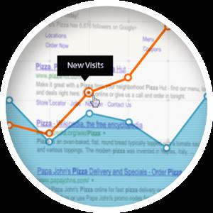 Google Analytics Chart