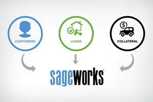 Sageworks: Core Intelligence - Video Production